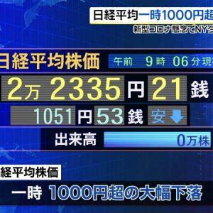 新型コロナ拡大…日経平均一時千円超下落 世界株安